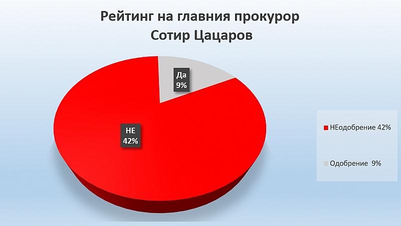 grafika_cacarov
