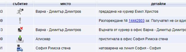 ЕКОНТ станаха супер нагли, гаврят се с търпеливия българин!